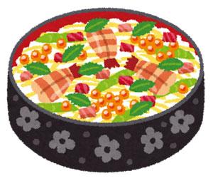 錦糸卵とはどんな卵?キレイに作るコツは片栗粉?